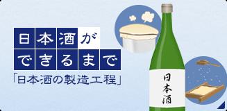 日本酒(清酒)ができるまで~「日本酒の製造工程」